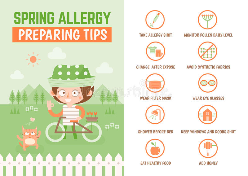 Karakter van het gezondheidszorg het infographic beeldverhaal over de lenteallergie PR vector illustratie