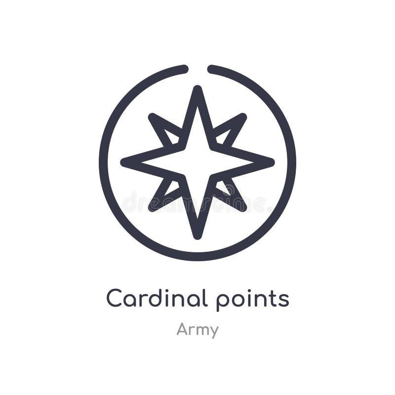 Kardinalpunkte auf Winden spielen Entwurfsikone die Hauptrolle lokalisierte Linie Vektorillustration von der Armeesammlung editab lizenzfreie abbildung