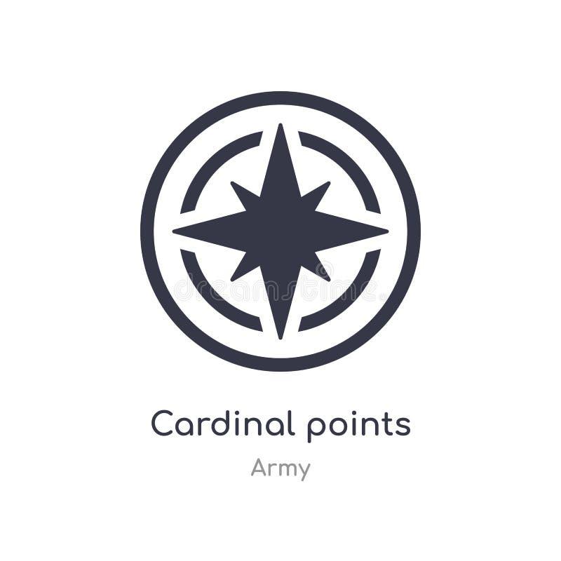 Kardinalpunkte auf Winden spielen Ikone die Hauptrolle lokalisierte Kardinalpunkte auf Winden spielen Ikonenvektorillustration vo lizenzfreie abbildung