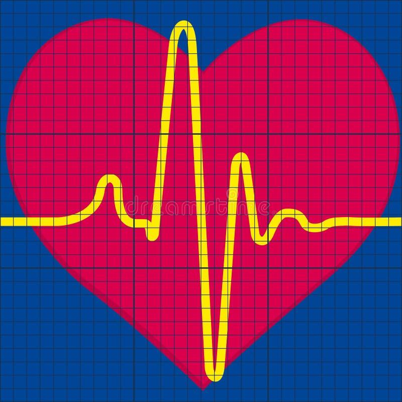 Download Kardiogram ilustracja wektor. Ilustracja złożonej z monitor - 13338361