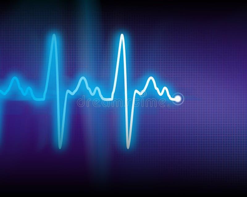 kardiogram obraz stock