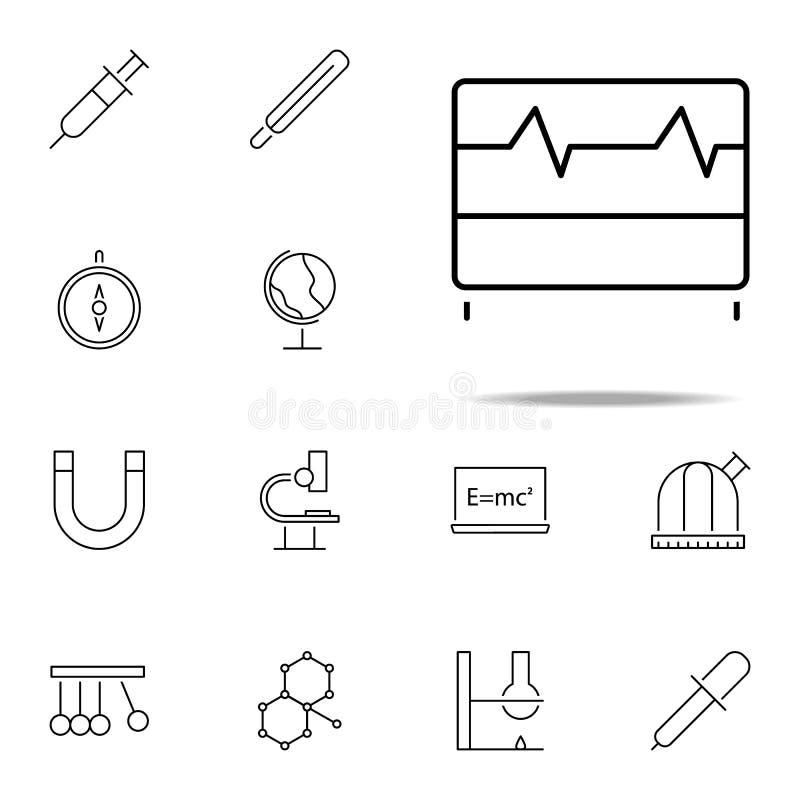 Kardiogram ikona Scientifics nauki ikon ogólnoludzki ustawiający dla sieci i wiszącej ozdoby ilustracji