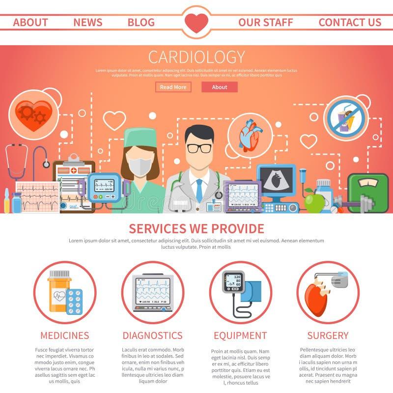 Kardiologie-flache Seite lizenzfreie abbildung