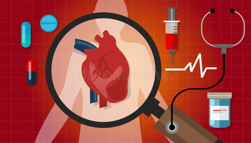 Kardiovaskuläre Ikone der Kardiologie der menschlichen Gesundheit des Herzkrankheits-Angriffs lizenzfreie abbildung