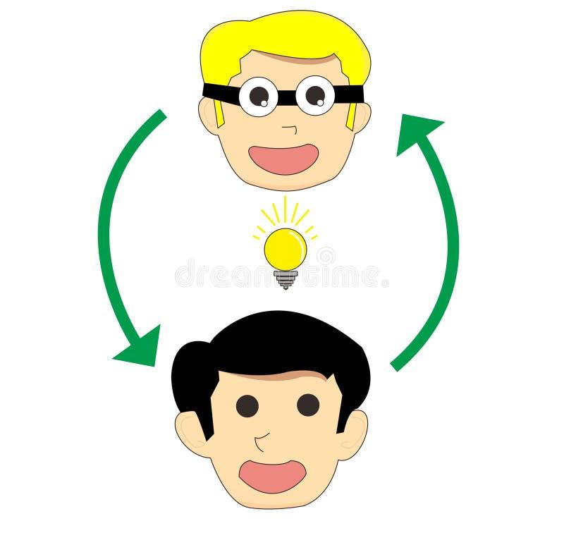 Karikatur über Zwei-mannänderung ide lizenzfreie stockbilder