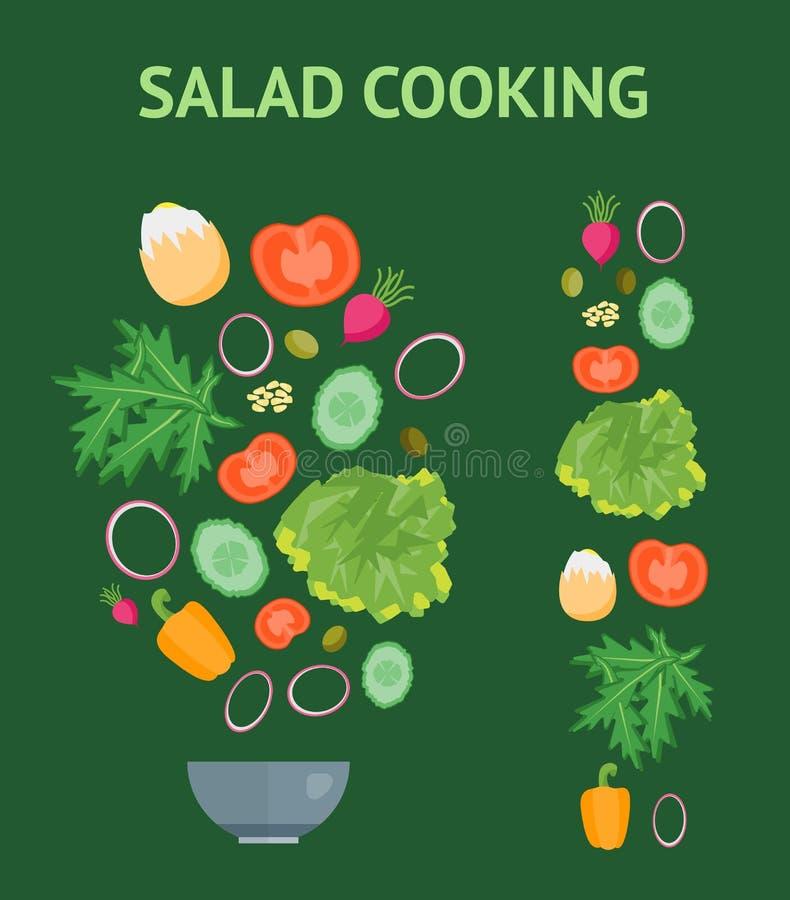 Karikatur-Teller und Bestandteile eingestellt Kochen des Salats Vektor vektor abbildung