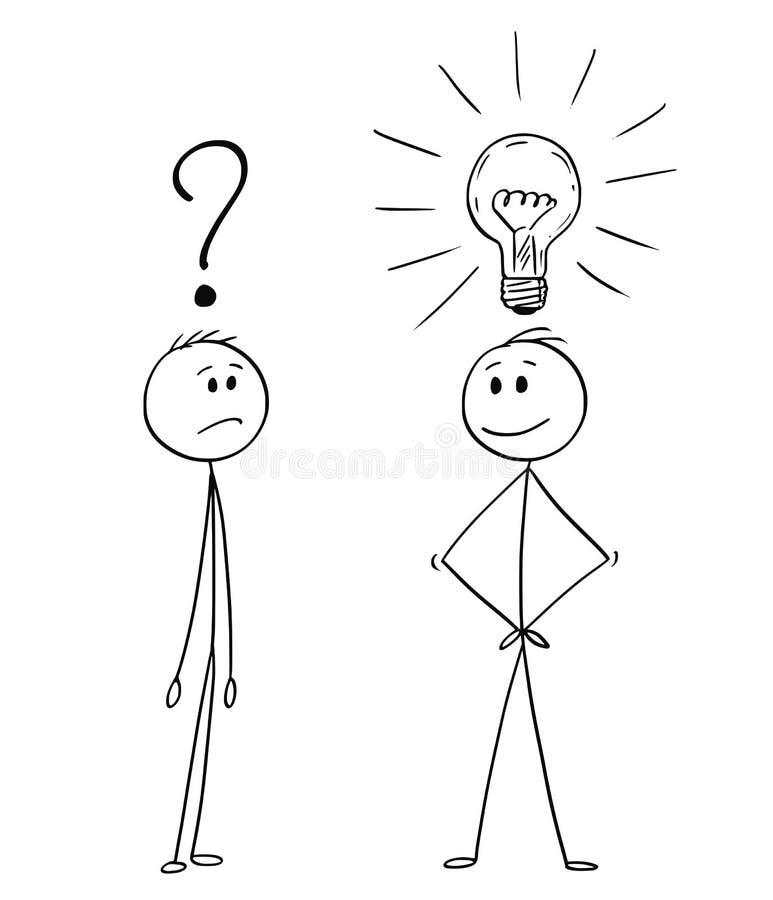 Karikatur von zwei Männern oder von Geschäftsmännern mit Fragezeichen und Glühlampe oben stock abbildung