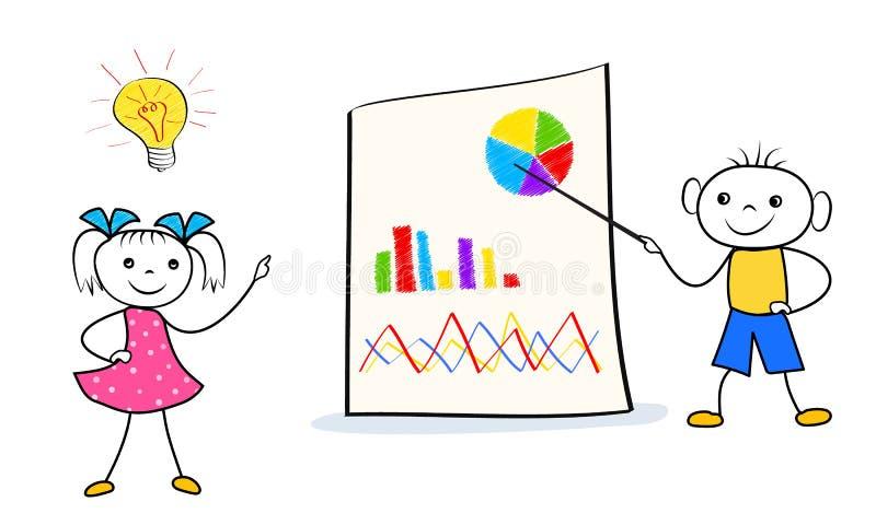 Karikaturjungen- und -mädchendarstellung der innovativen Geschäftsidee an der Flip-Chart Gekritzelart-Konferenzentwurf lokalisier vektor abbildung