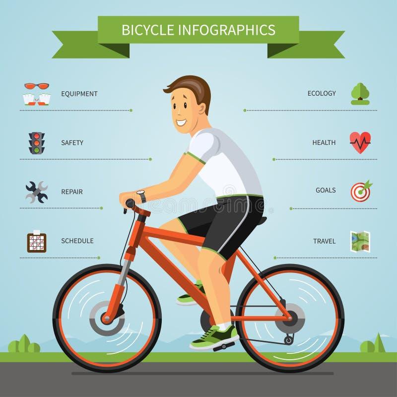 Karikaturmannreiten auf einem Fahrrad lizenzfreie abbildung