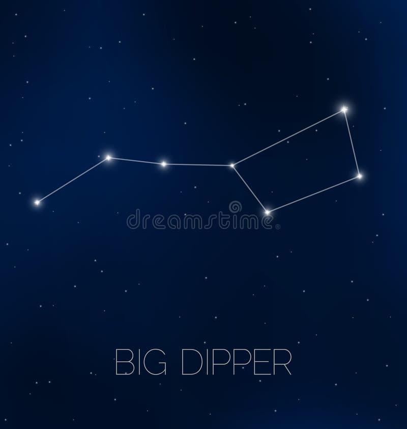 Karlavagnenkonstellation i natthimmel vektor illustrationer