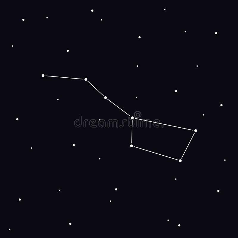 Karlavagnenkonstellation i natthimmel viktig ursa stock illustrationer