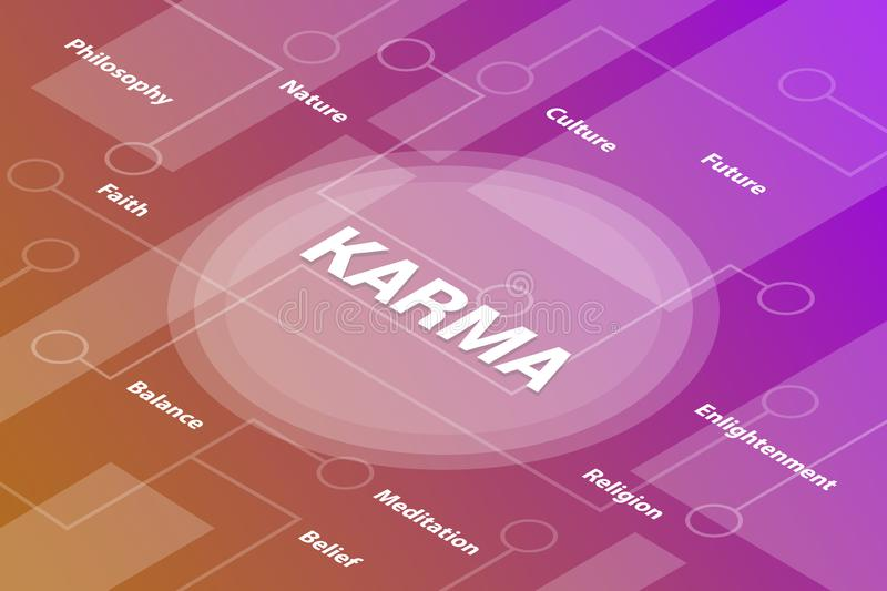 Karma concept words isometric 3d word text concept with some related text and dot connected -. Illustration royalty free illustration