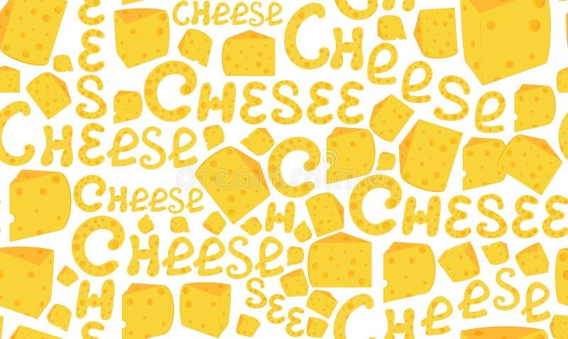 Karmowy wektorowy bezszwowy wzór z serów plasterkami i ręcznie pisany słowami Serowymi Niekończący się jedzenia i napoju tekstura ilustracja wektor