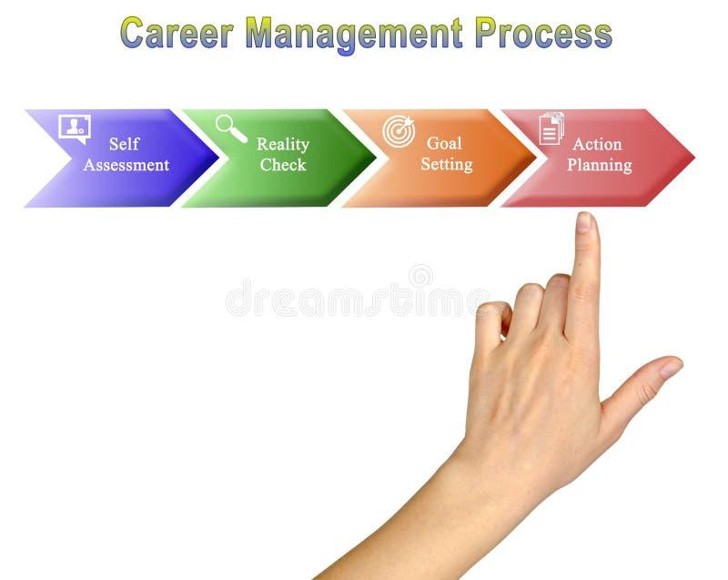Karriereplanungs-Prozess lizenzfreies stockbild