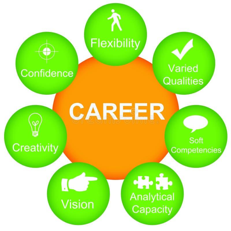 Karriereverstärker lizenzfreie abbildung