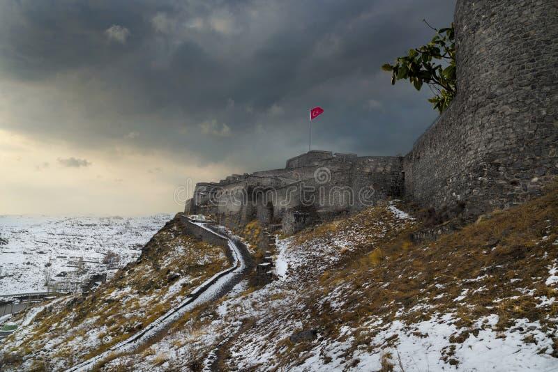 Kars Castle σε Kars στοκ φωτογραφία με δικαίωμα ελεύθερης χρήσης