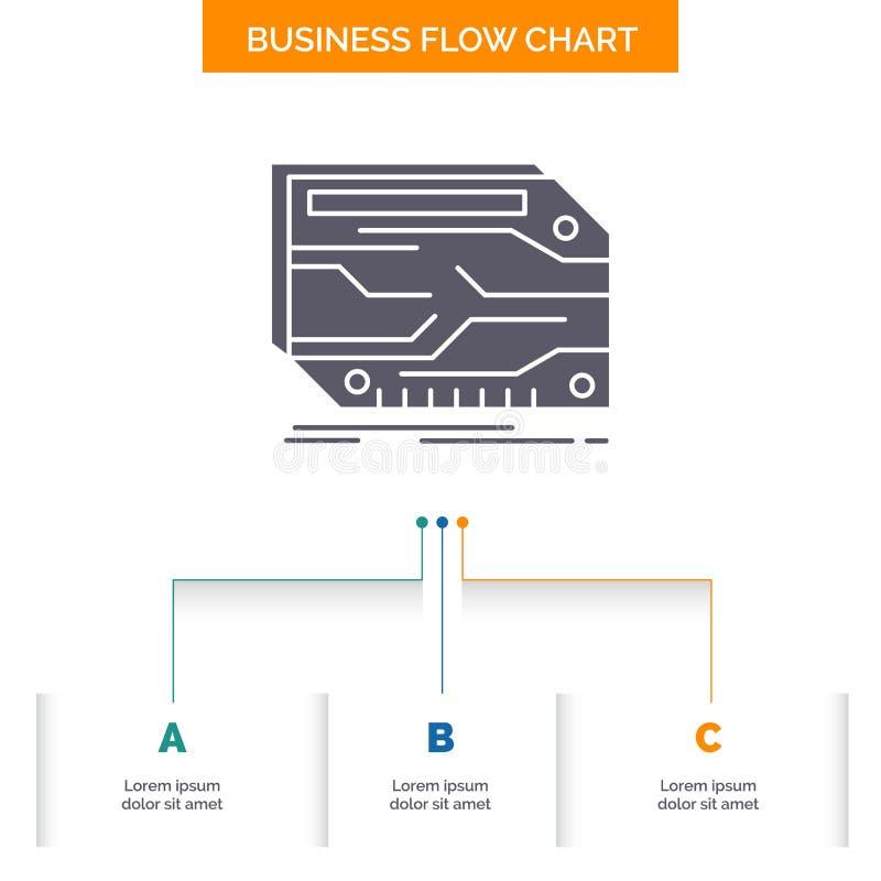 Karte, Komponente, kundenspezifisch, elektronisch, Gedächtnis Geschäfts-Flussdiagramm-Entwurf mit 3 Schritten Glyph-Ikone f?r Dar lizenzfreie abbildung