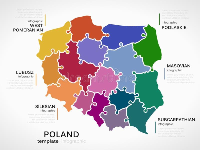 Karte von Polen stock abbildung