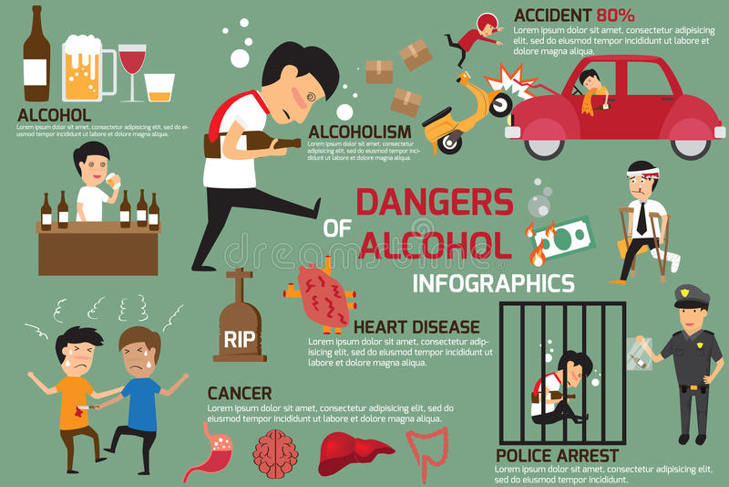 Kary i niebezpieczeństwa alkohol ilustracja wektor