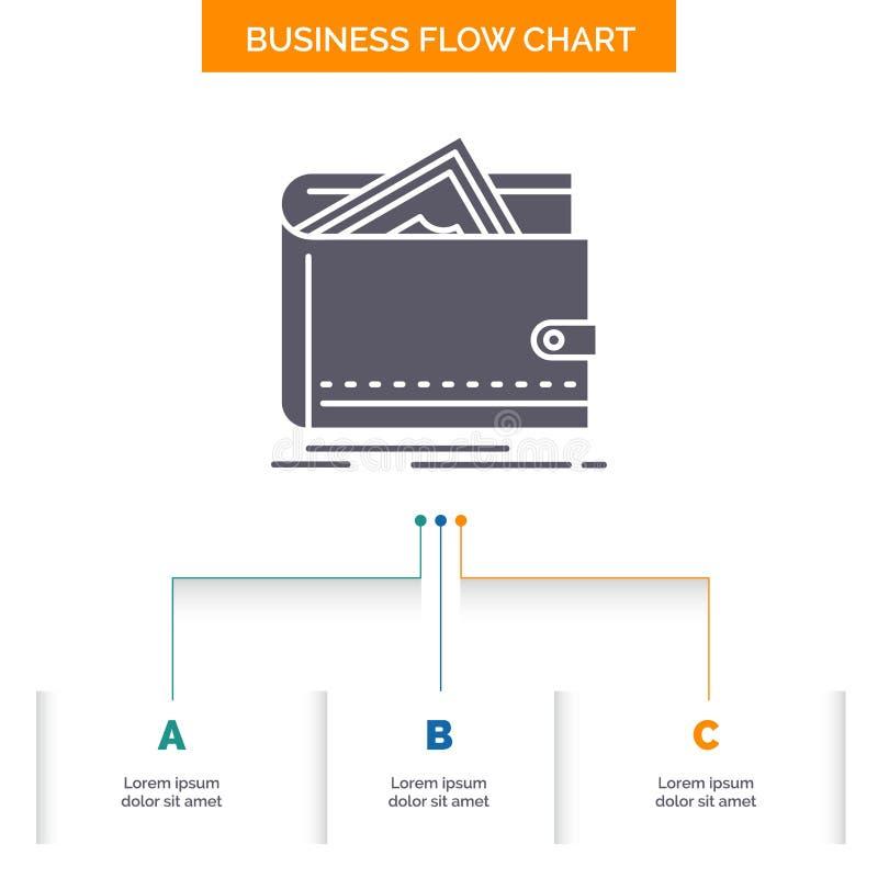 Kassa finans, pengar som är personliga, design för diagram för handväskaaffärsflöde med 3 moment Sk?rasymbol f?r presentationsbak vektor illustrationer