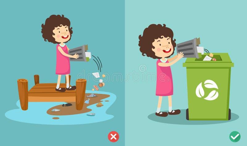 Kasta inte att skräpa ner på floden, orätten och det högert stock illustrationer
