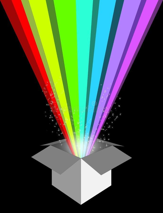 Kasten und Strahlen der Leuchte stock abbildung