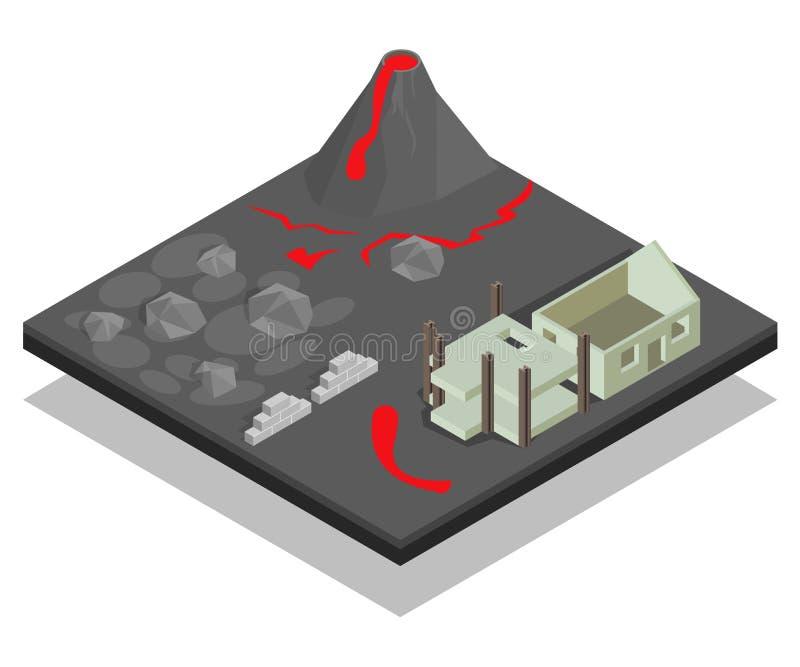 Katastrofy pojęcia sztandar, isometric styl ilustracji