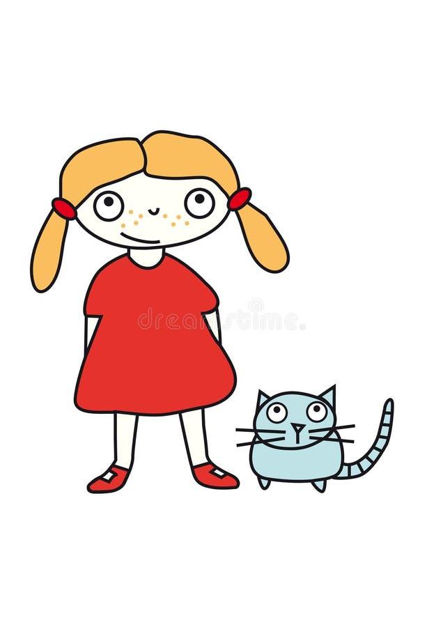 katt flicka dating profil