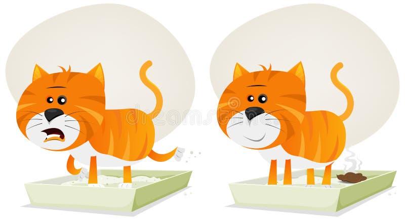 Kattkull, för och After vektor illustrationer