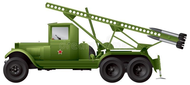 Katyusha multiple rocket launcher vector illustration