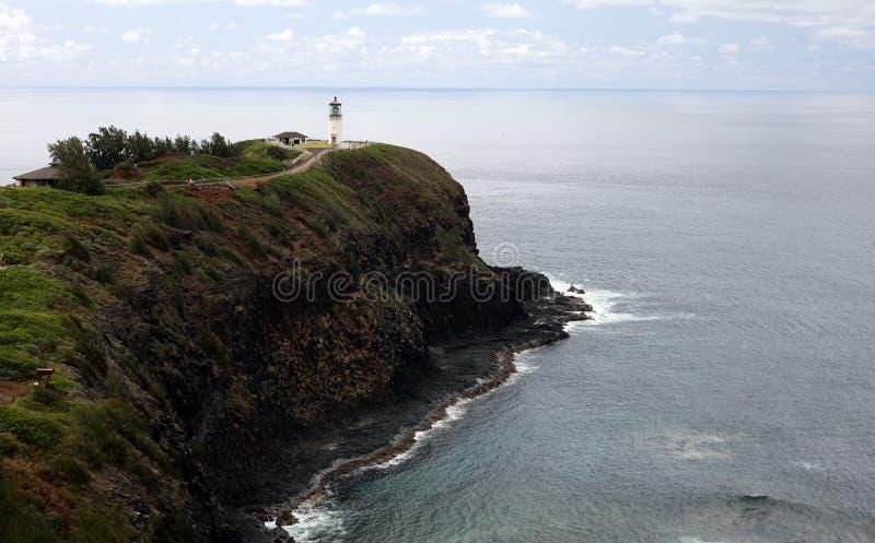 Download Kauai Shoreline stock photo. Image of islands, kauai - 28299440