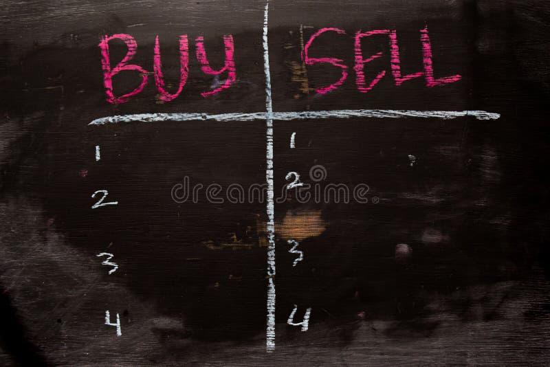 Kaufen Sie oder verkaufen Sie geschrieben mit Farbkreidekonzept auf die Tafel lizenzfreie stockbilder