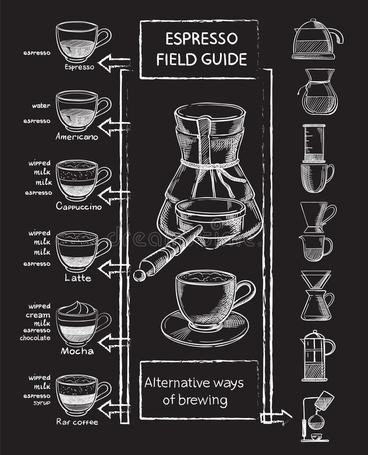 kawa biel odosobniony ustalony ilustracja wektor