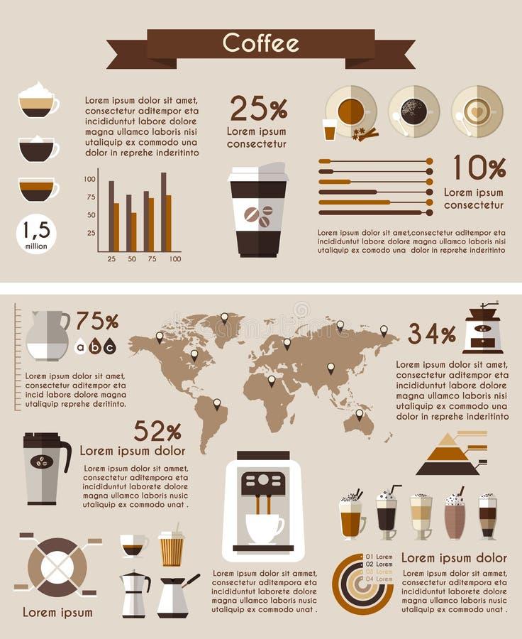 Kawa infographic royalty ilustracja