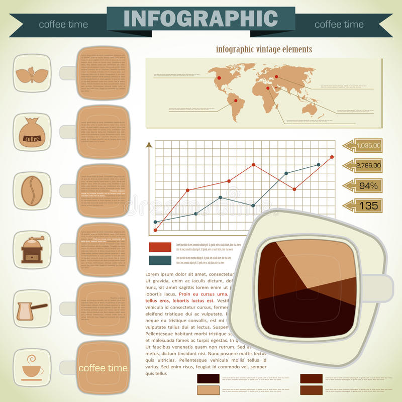 kawowego infographics ustalony rocznik royalty ilustracja