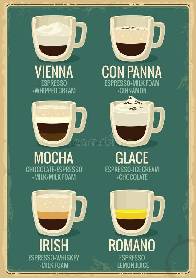 Kawowi napoje pisać na maszynie Vienna, przeciwu panna, irlandczyk, mokka, glace, romano ilustracji