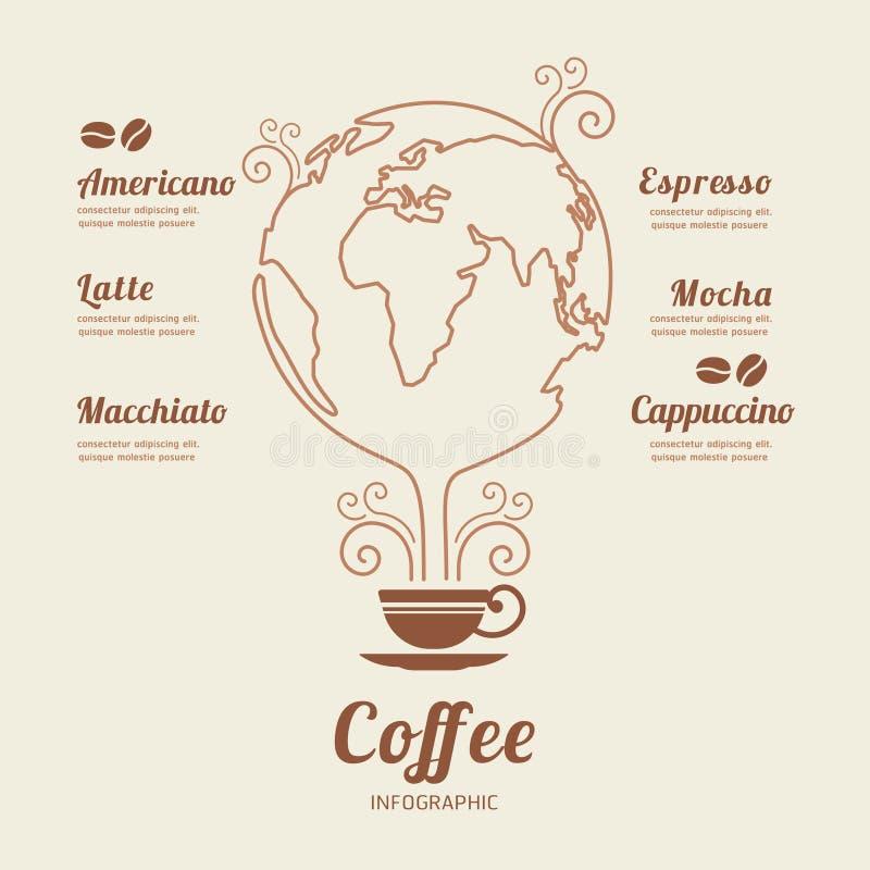 Kawowy światowy Infographic szablonu sztandar. pojęcie wektor. royalty ilustracja