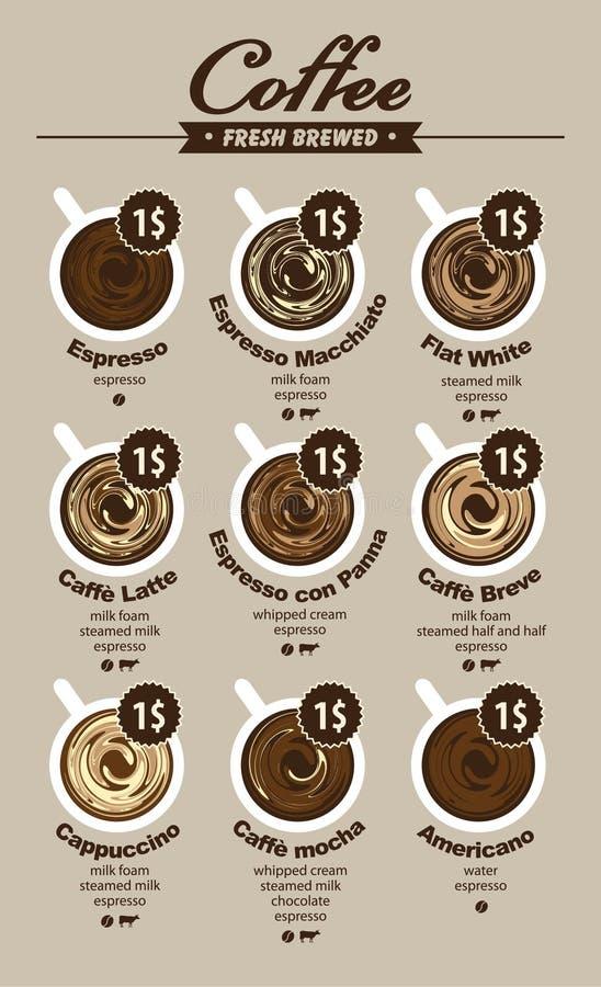 Kawowy menu ilustracji