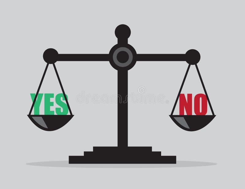 Keine Skala ja vektor abbildung