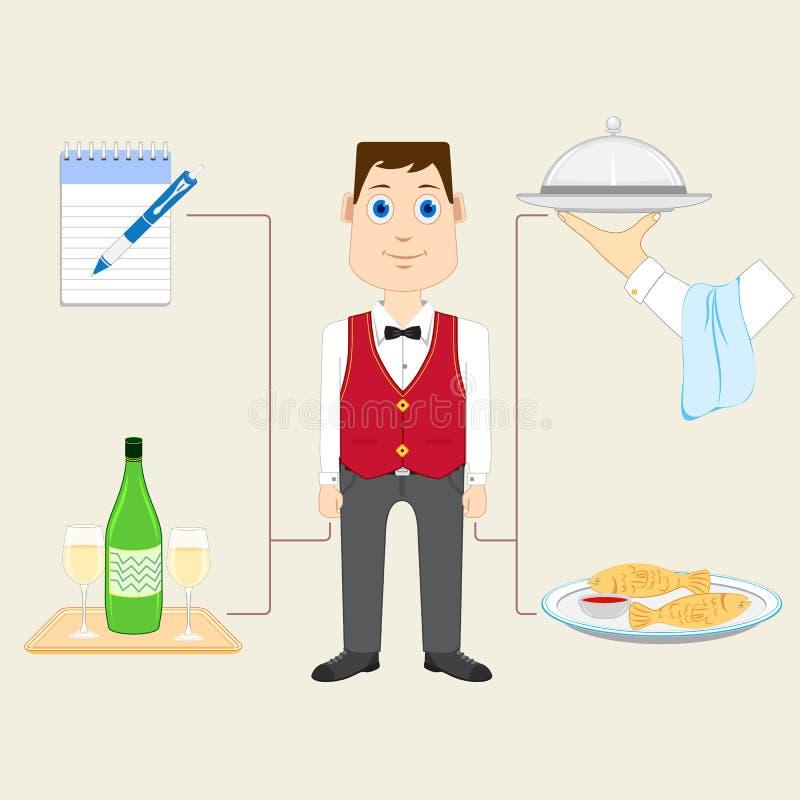 Kelner z jedzeniem i napojem ilustracji