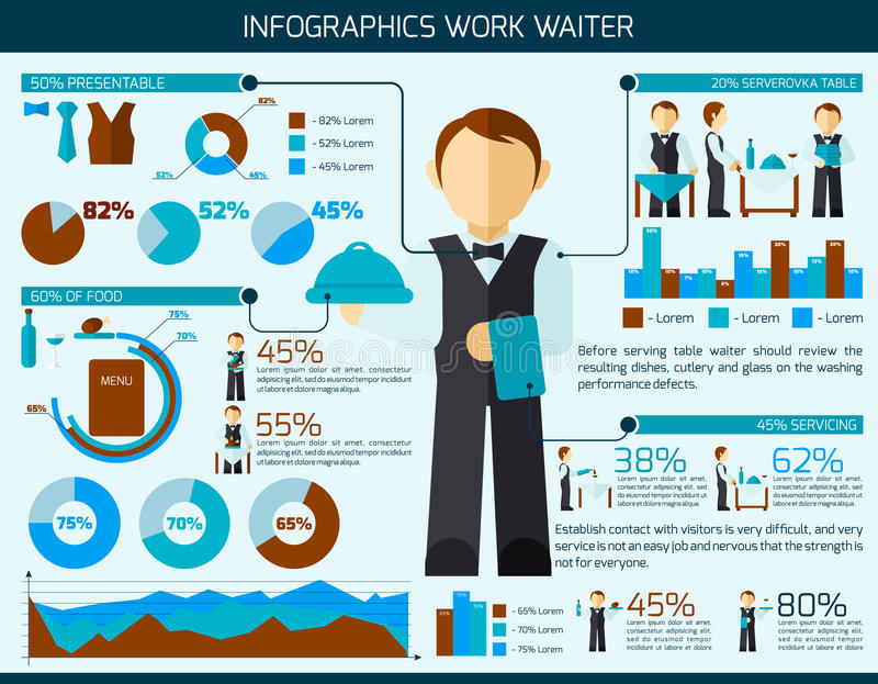 Kelnera mężczyzna Infographic ilustracji