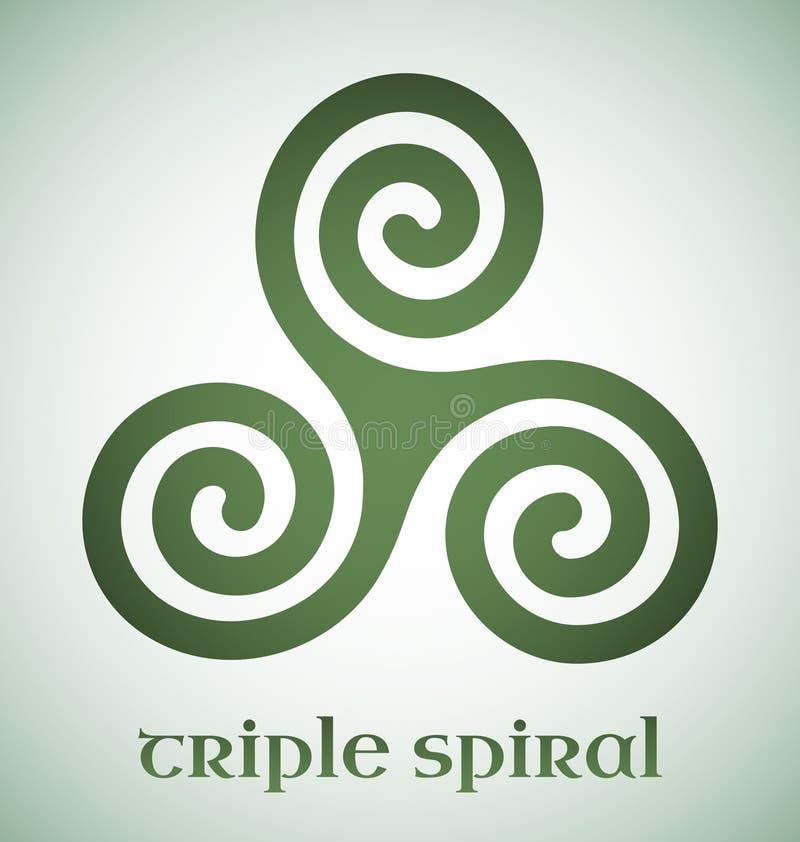 Keltische drievoudige spiraal stock illustratie
