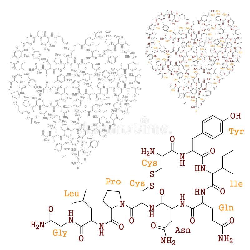 Kemi av förälskelse vektor illustrationer