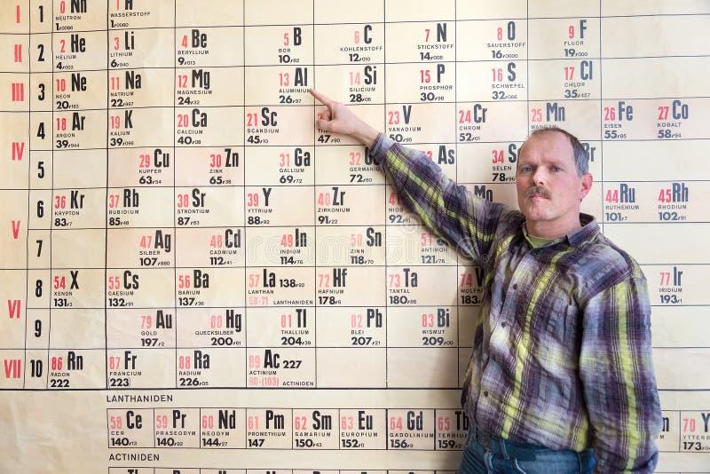 Kemilärare som pekar på den periodiska tabellen arkivfoton