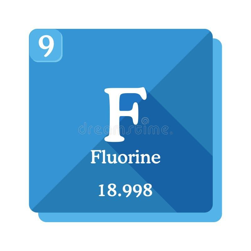 Kemisk beståndsdel för fluor periodisk tabell för element vektor illustrationer