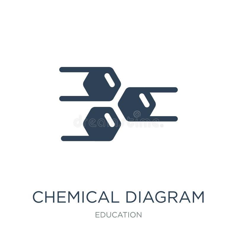 kemisk diagramsymbol i moderiktig designstil kemisk diagramsymbol som isoleras på vit bakgrund kemisk diagramvektorsymbol stock illustrationer