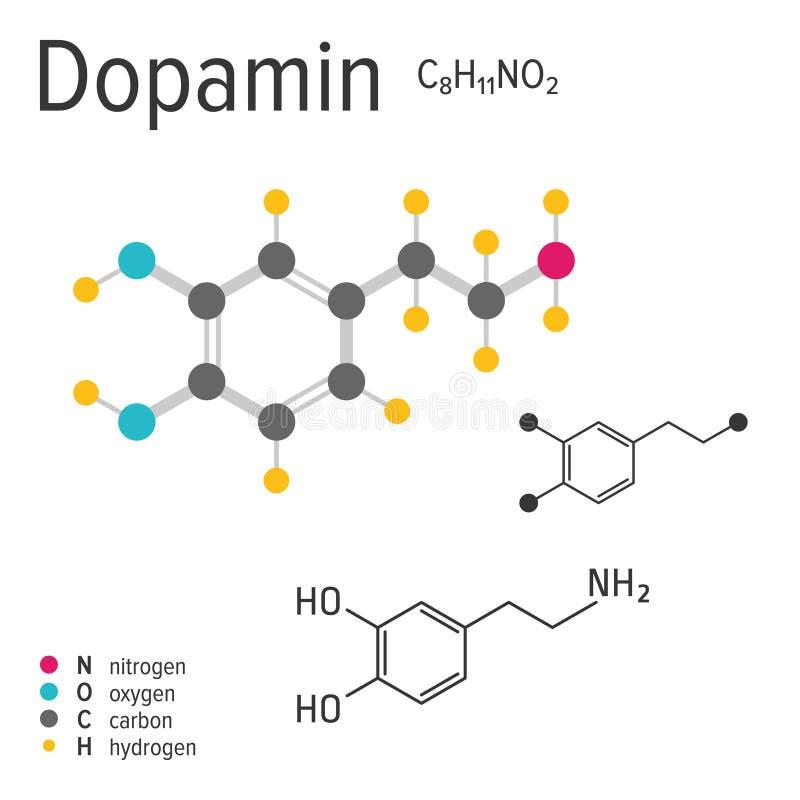 Kemisk formel av vektordopaminmolekylen royaltyfri illustrationer
