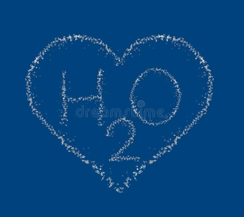Kemisk formel för vatten - H2Ofrom-vattendroppe vektor illustrationer