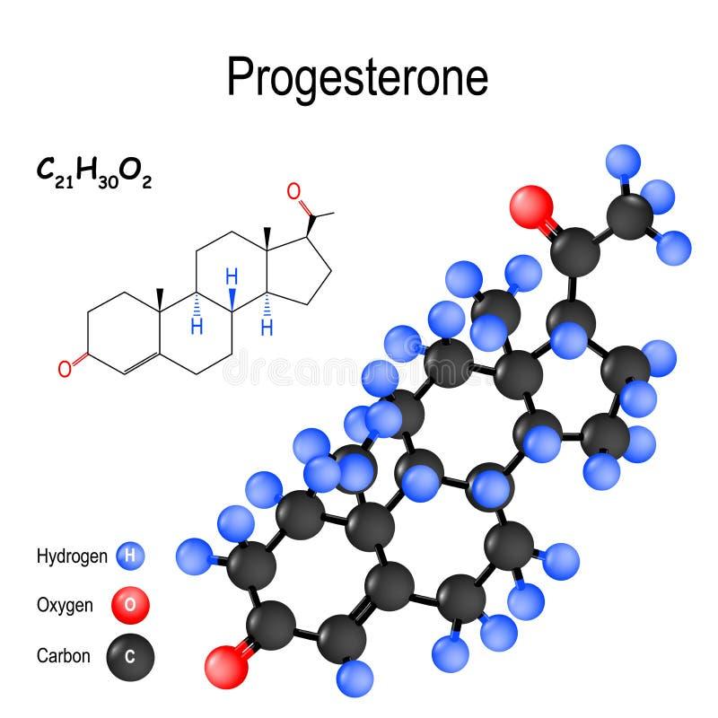 Kemisk formel och modell av progesteronen vektor illustrationer