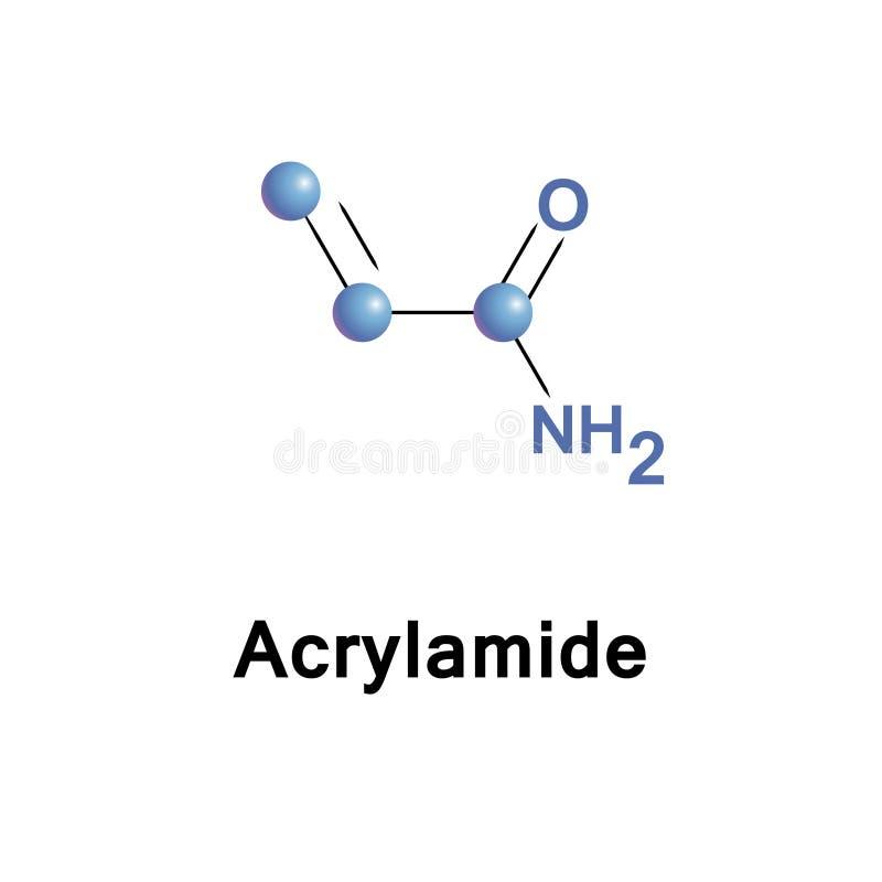 Kemisk sammansättning för Acrylamide stock illustrationer